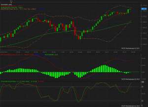 SPX Daily Graph 050813